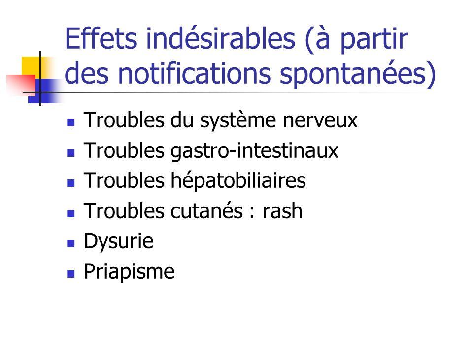 Effets indésirables (à partir des notifications spontanées)