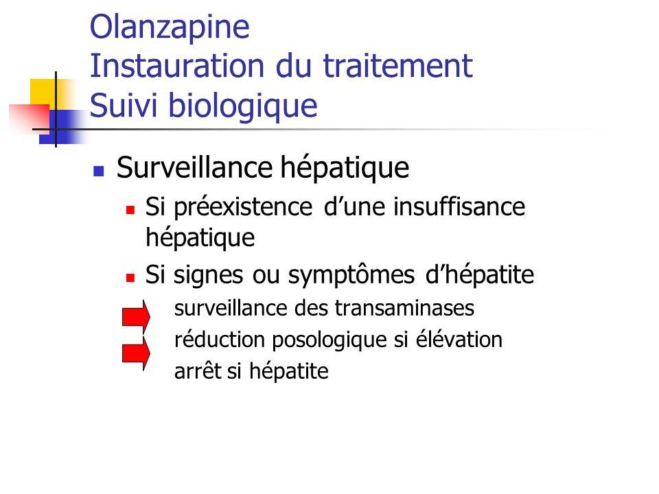 Olanzapine Instauration du traitement Suivi biologique