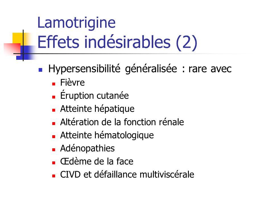 Lamotrigine Effets indésirables (2)