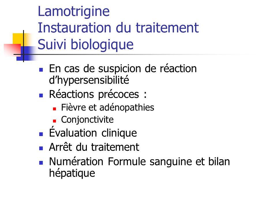 Lamotrigine Instauration du traitement Suivi biologique