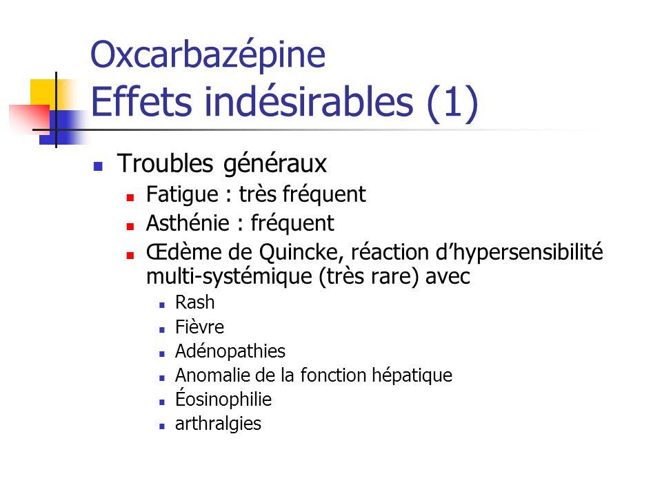 Oxcarbazépine Effets indésirables (1)