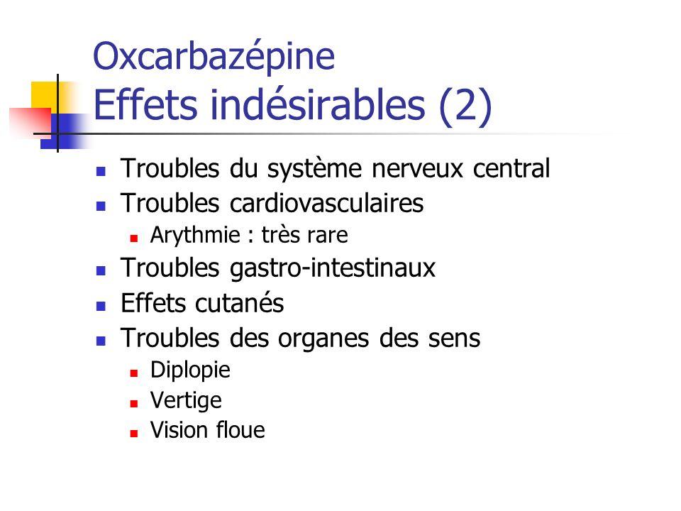 Oxcarbazépine Effets indésirables (2)