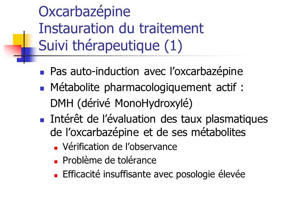 Oxcarbazépine Instauration du traitement Suivi thérapeutique (1)
