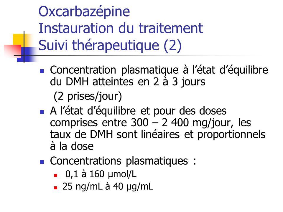 Oxcarbazépine Instauration du traitement Suivi thérapeutique (2)