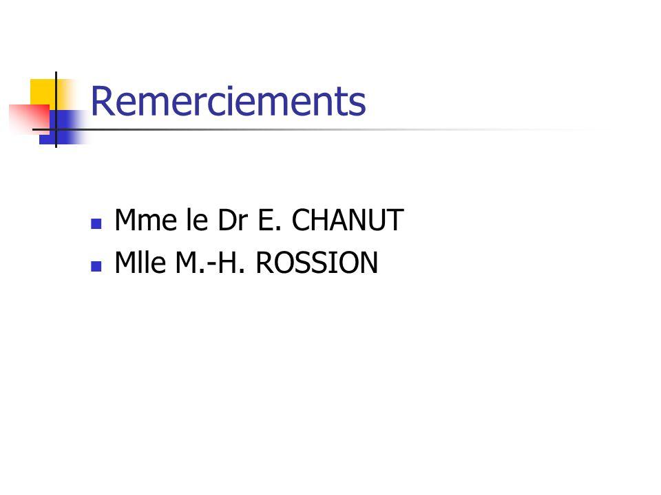 Remerciements Mme le Dr E. CHANUT Mlle M.-H. ROSSION