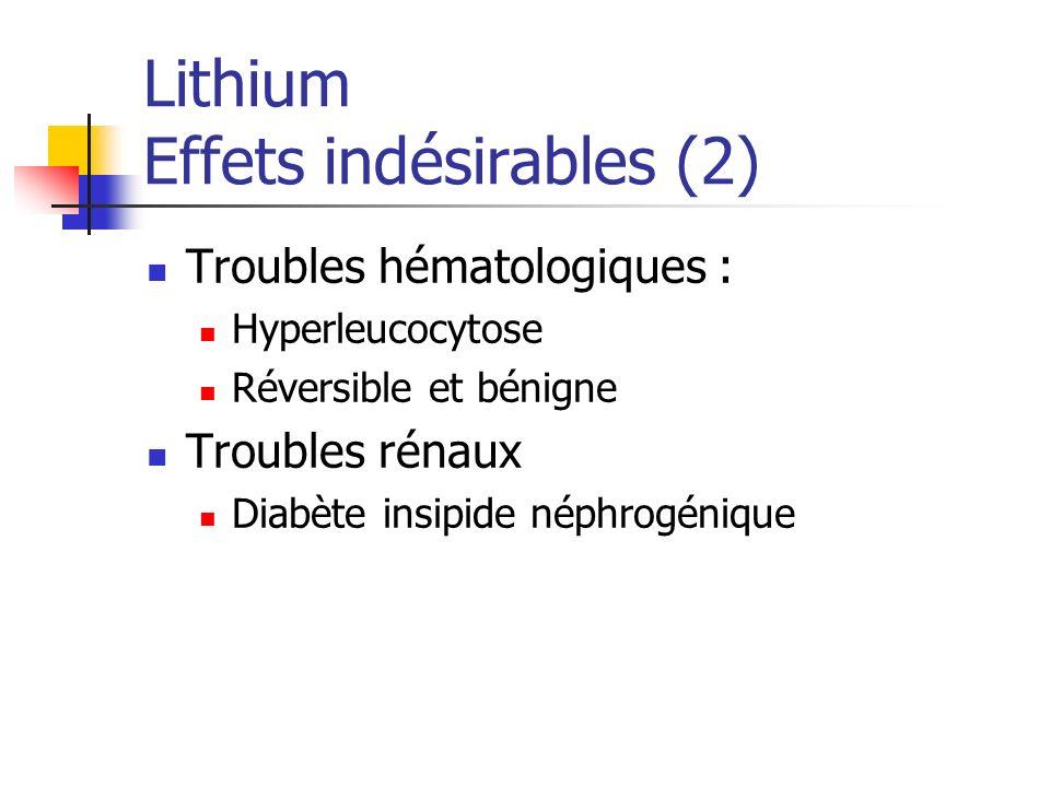 Lithium Effets indésirables (2)