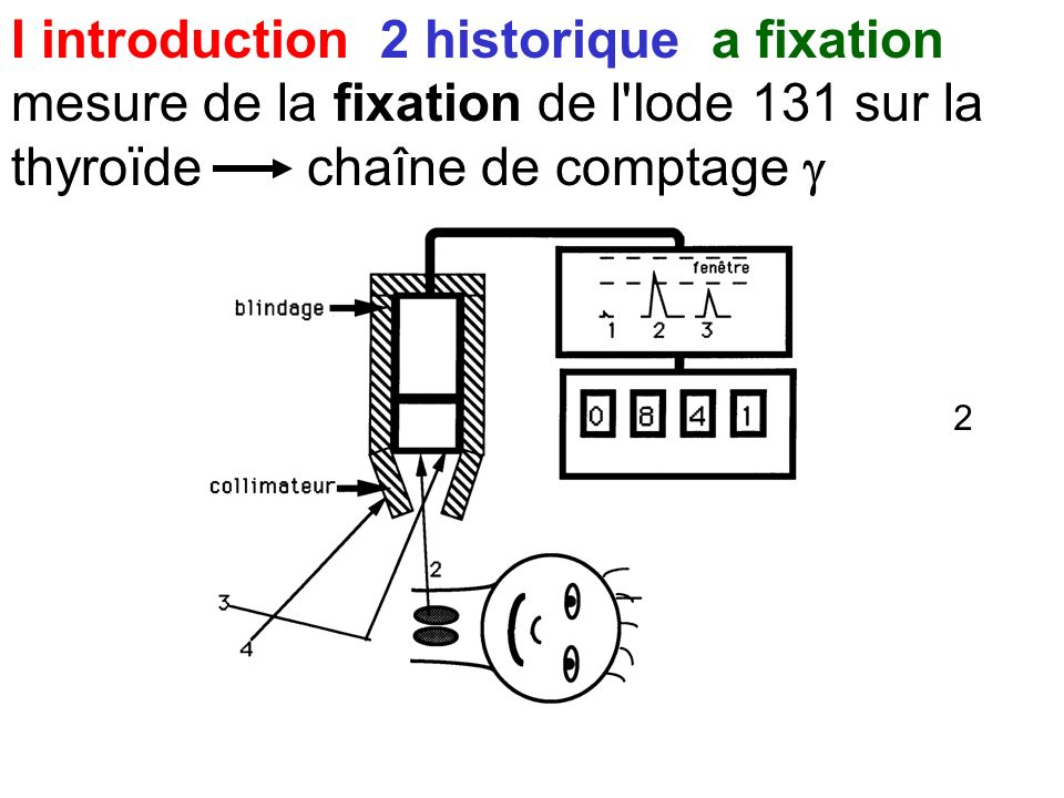 I introduction 2 historique a fixation