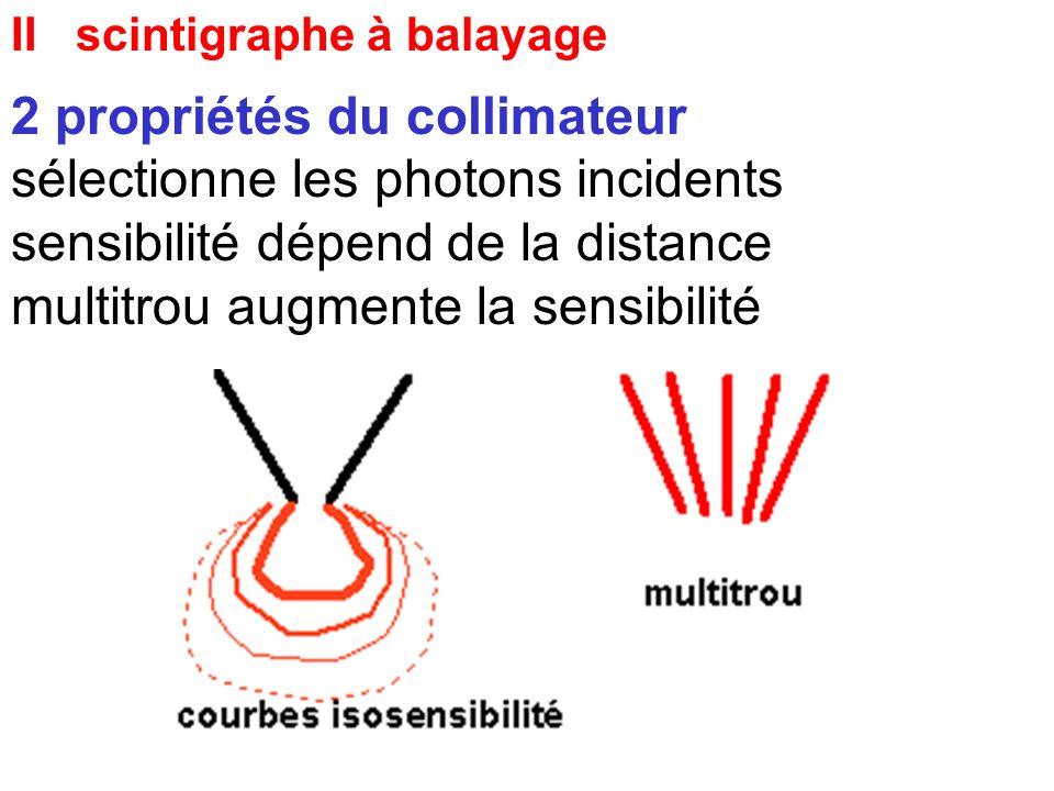2 propriétés du collimateur sélectionne les photons incidents