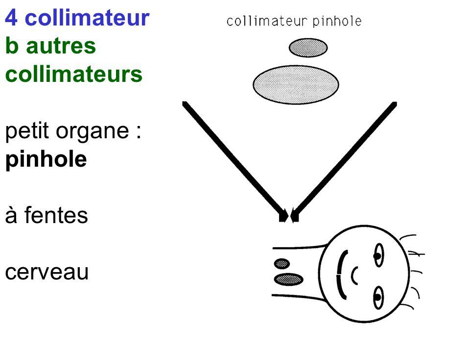4 collimateur b autres collimateurs petit organe : pinhole à fentes cerveau