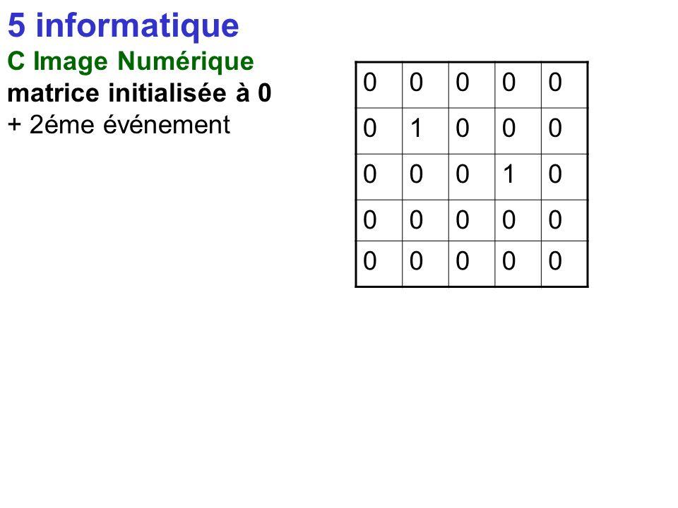 5 informatique C Image Numérique matrice initialisée à 0 1