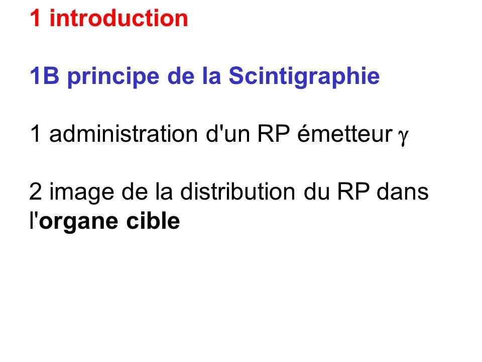 1 introduction 1B principe de la Scintigraphie. 1 administration d un RP émetteur g.