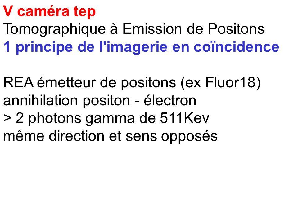 V caméra tep Tomographique à Emission de Positons. 1 principe de l imagerie en coïncidence. REA émetteur de positons (ex Fluor18)