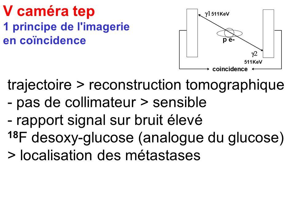 trajectoire > reconstruction tomographique