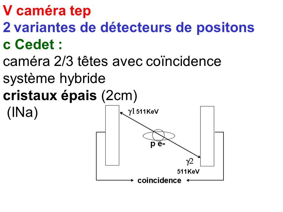 V caméra tep 2 variantes de détecteurs de positons. c Cedet : caméra 2/3 têtes avec coïncidence. système hybride.