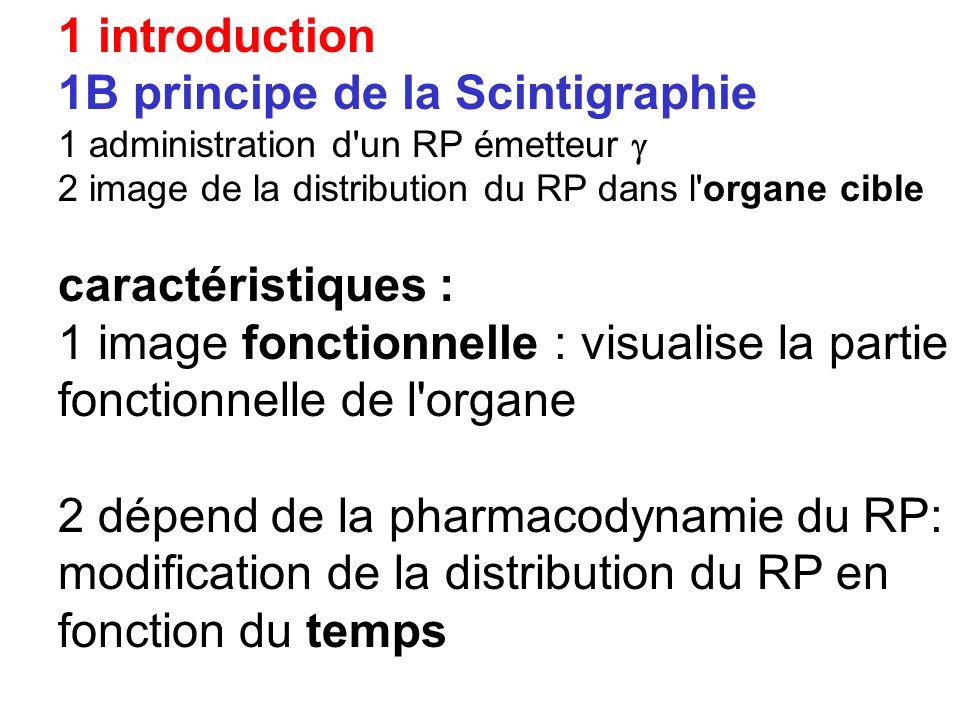 1B principe de la Scintigraphie