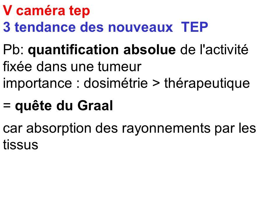 V caméra tep 3 tendance des nouveaux TEP. Pb: quantification absolue de l activité fixée dans une tumeur.