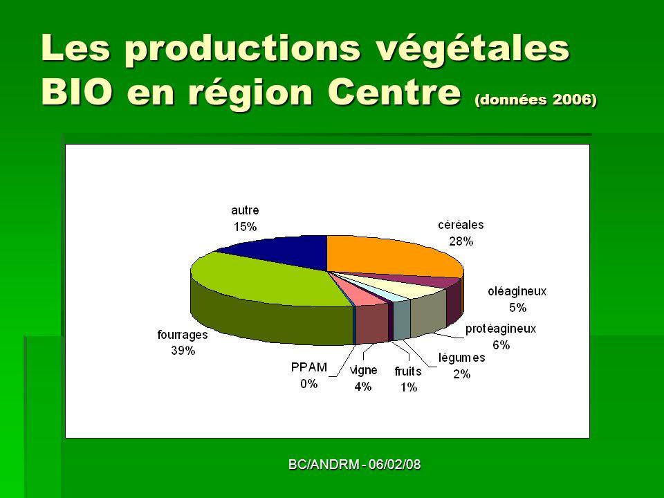 Les productions végétales BIO en région Centre (données 2006)