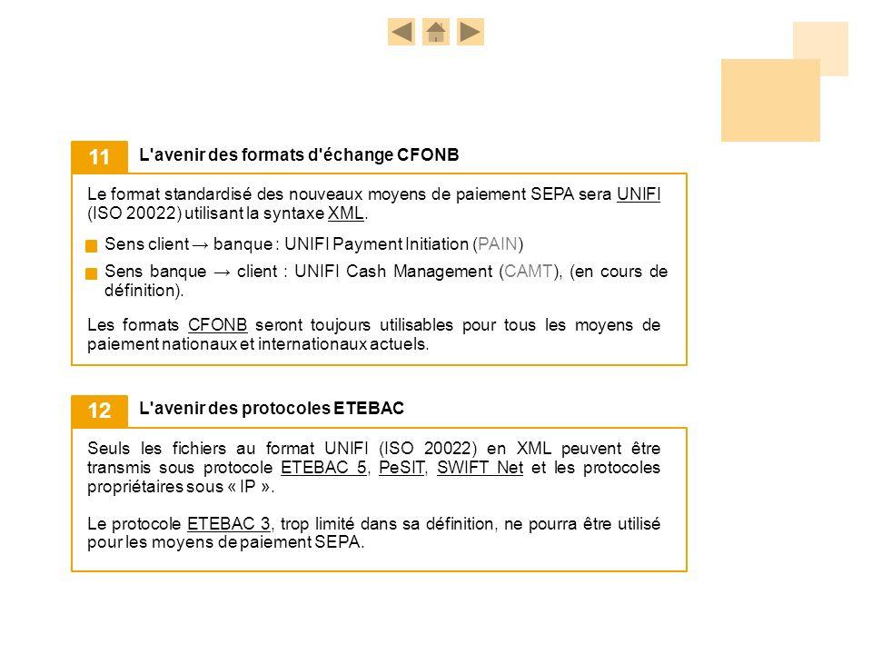 11 12 L avenir des formats d échange CFONB