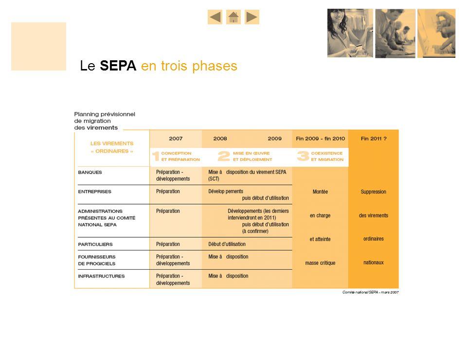 Le SEPA en trois phases