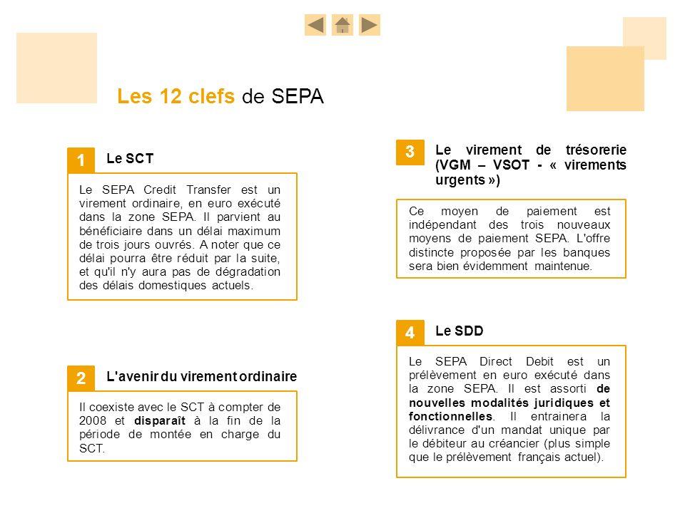 Les 12 clefs de SEPA 3. Le virement de trésorerie (VGM – VSOT - « virements urgents ») 1. Le SCT.
