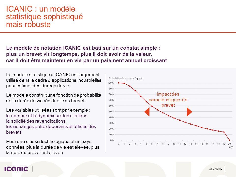 ICANIC : un modèle statistique sophistiqué mais robuste
