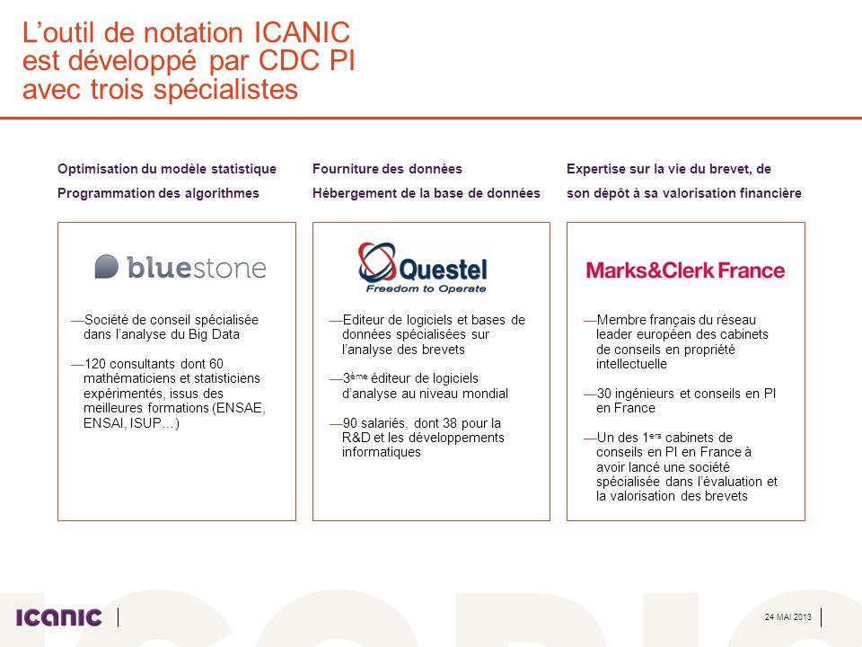 L'outil de notation ICANIC est développé par CDC PI avec trois spécialistes