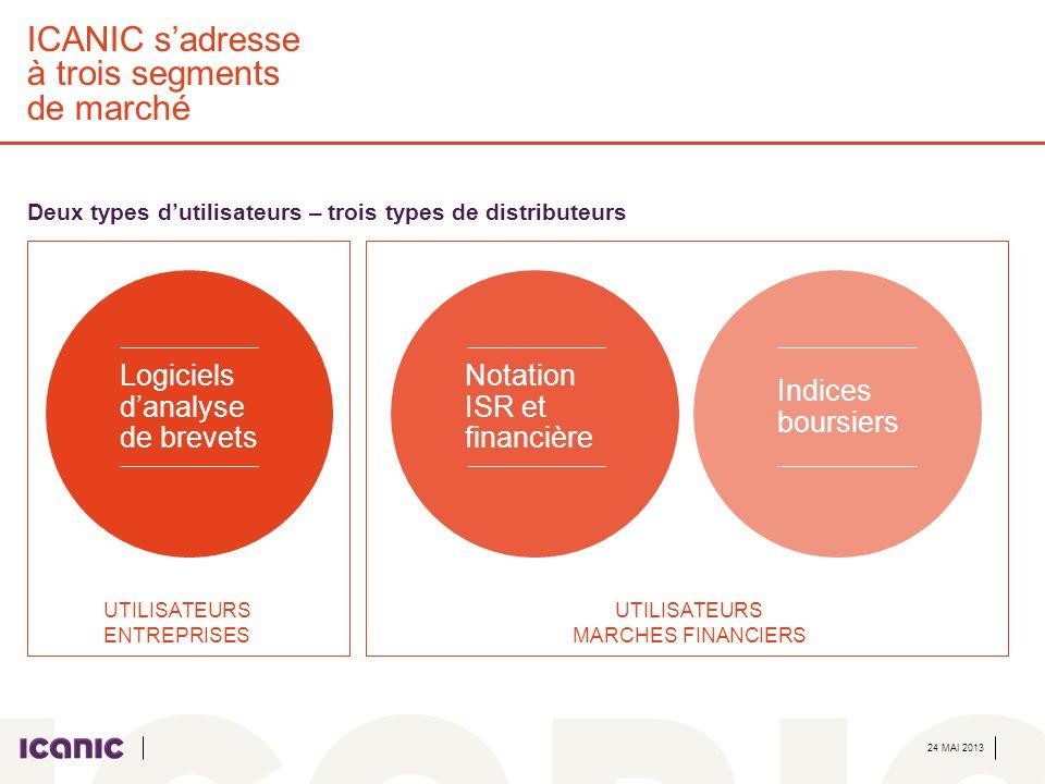 ICANIC s'adresse à trois segments de marché