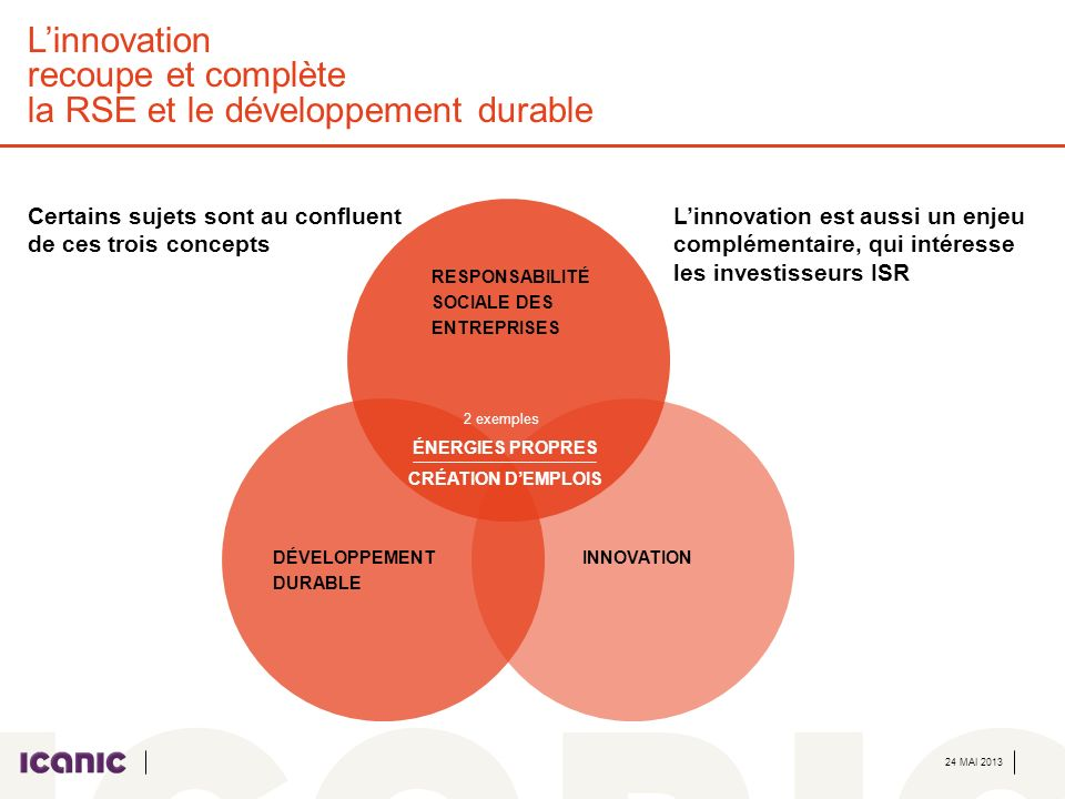 L'innovation recoupe et complète la RSE et le développement durable