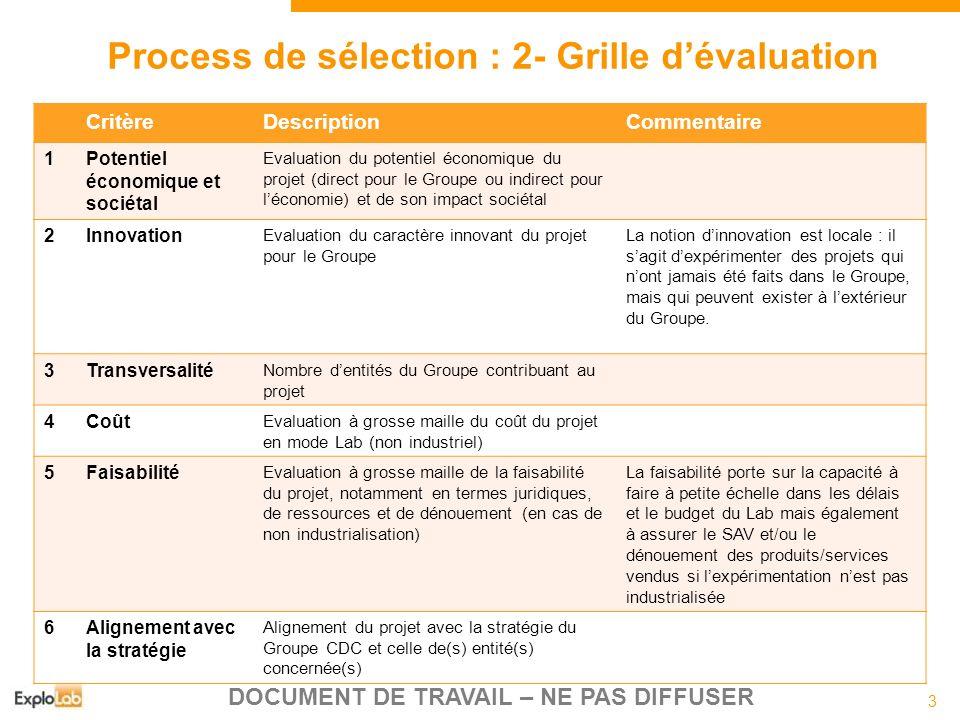 Process de sélection : 2- Grille d'évaluation