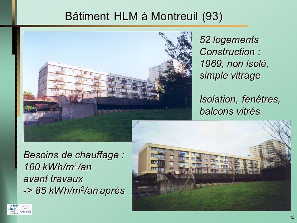 Bâtiment HLM à Montreuil (93)