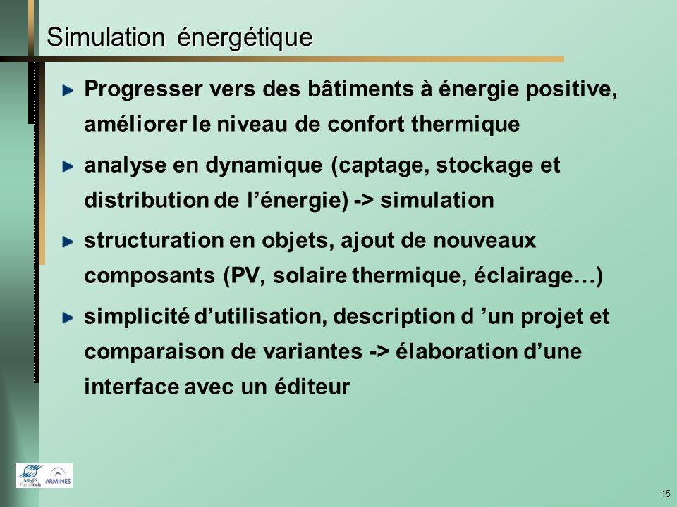 Simulation énergétique