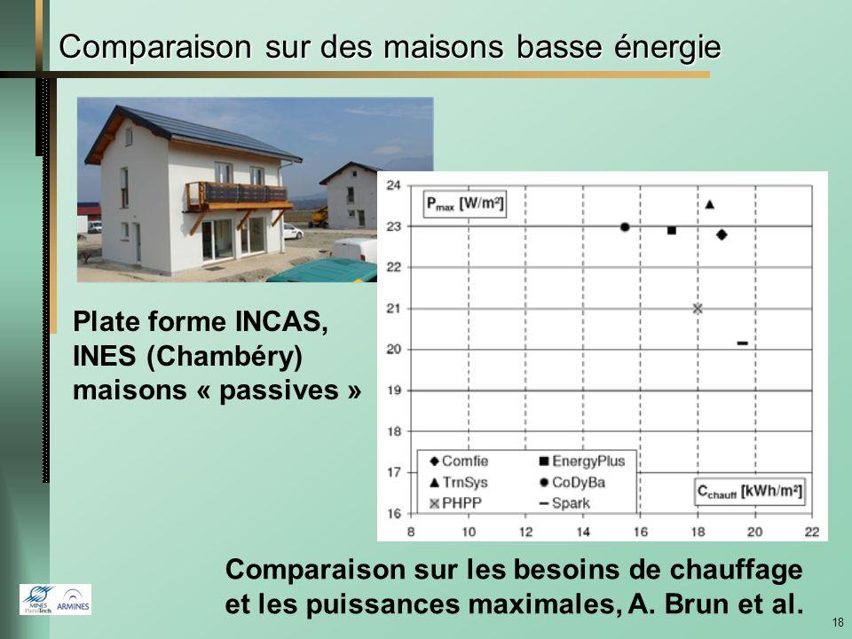 Comparaison sur des maisons basse énergie