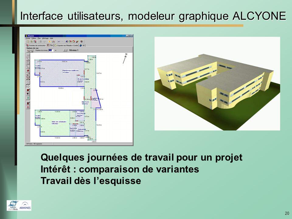 Interface utilisateurs, modeleur graphique ALCYONE
