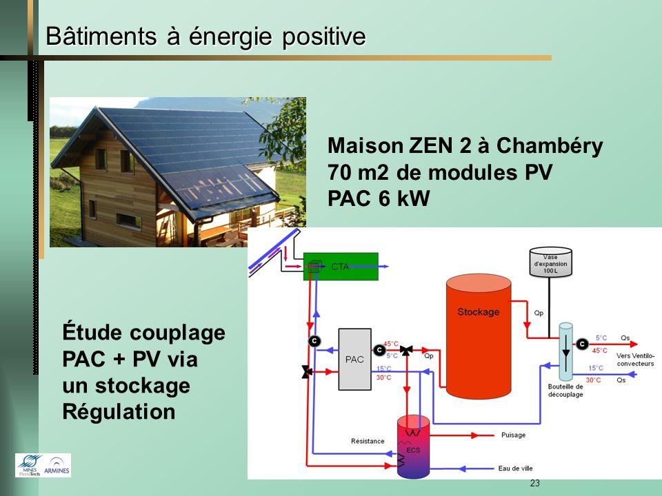 Bâtiments à énergie positive