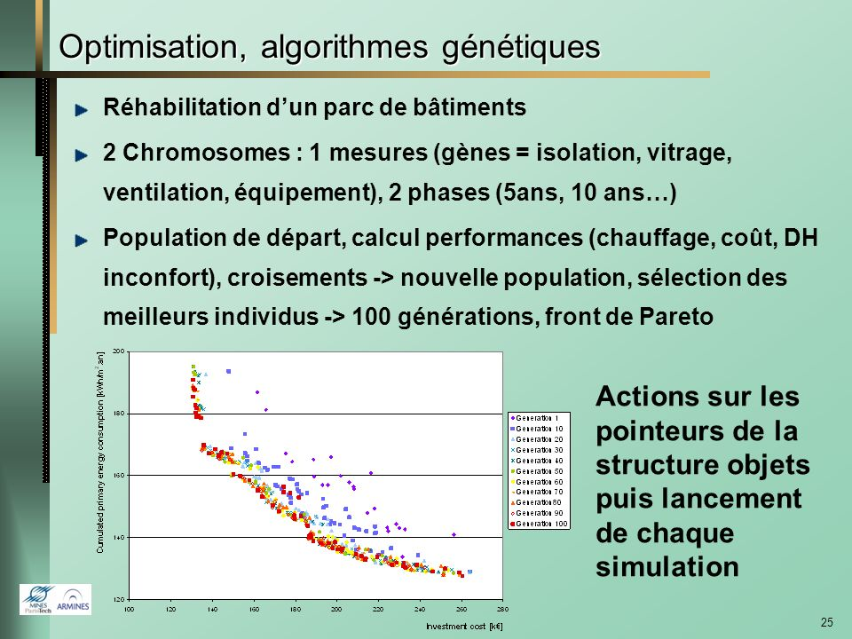 Optimisation, algorithmes génétiques