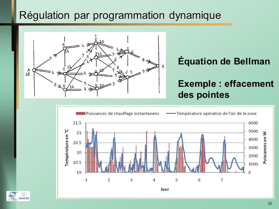 Régulation par programmation dynamique