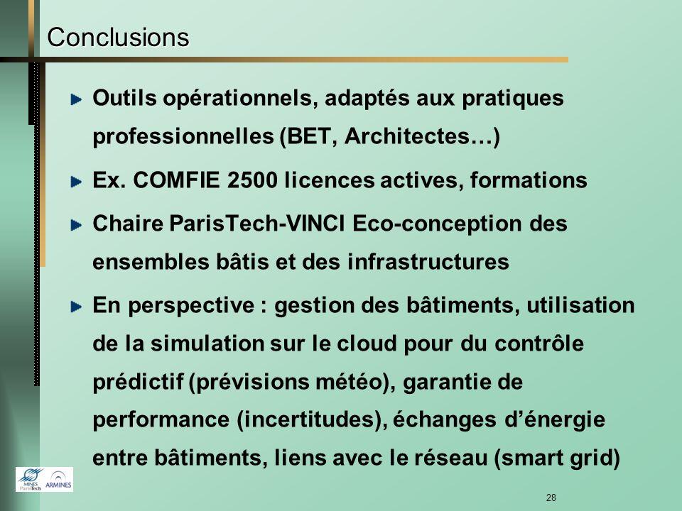 Conclusions Outils opérationnels, adaptés aux pratiques professionnelles (BET, Architectes…) Ex. COMFIE 2500 licences actives, formations.
