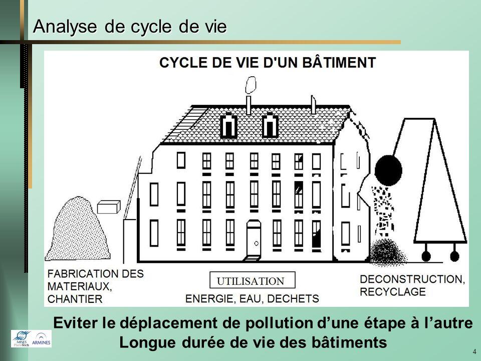 Analyse de cycle de vie Eviter le déplacement de pollution d'une étape à l'autre.