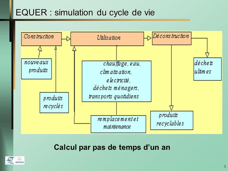 EQUER : simulation du cycle de vie