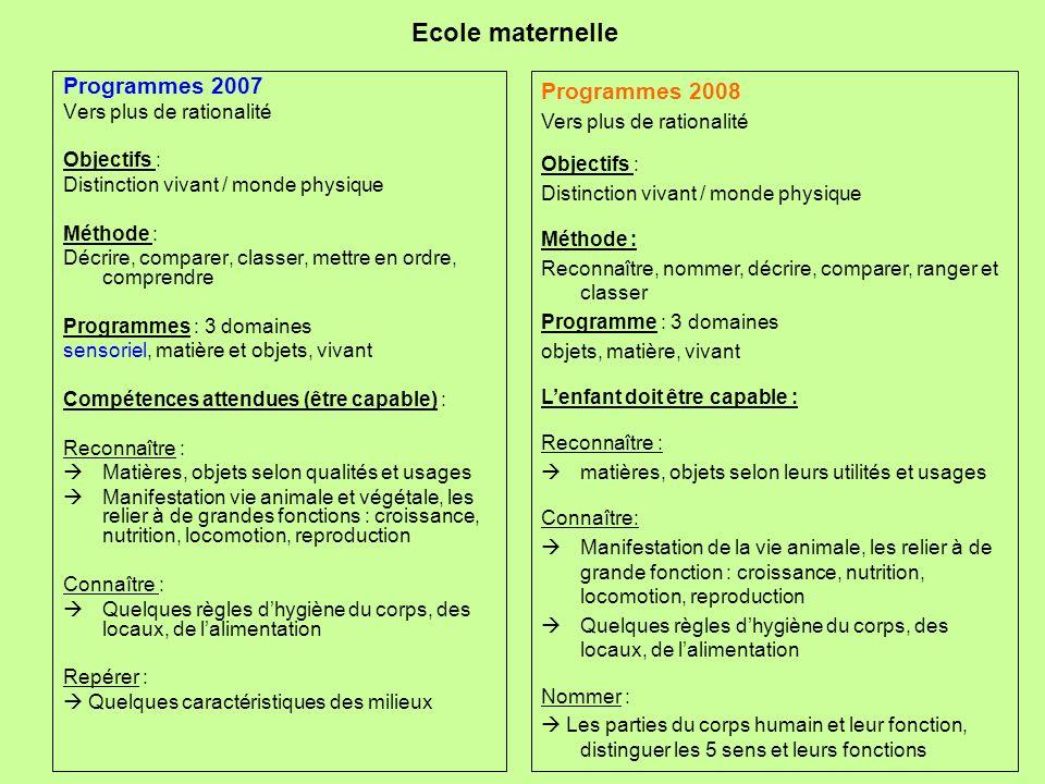 Ecole maternelle Programmes 2007 Programmes 2008