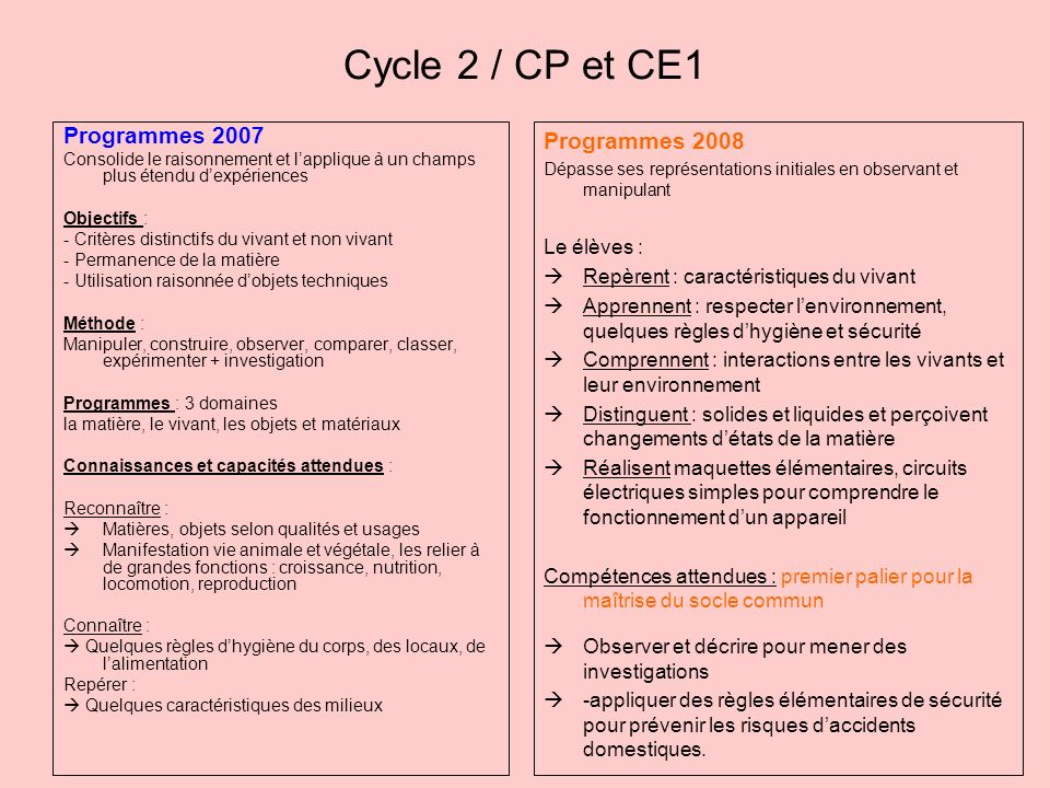 Cycle 2 / CP et CE1 Programmes 2007 Programmes 2008 Le élèves :