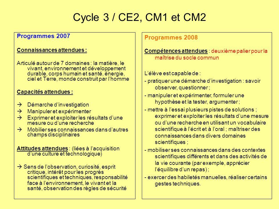 Cycle 3 / CE2, CM1 et CM2 Programmes 2007 Programmes 2008