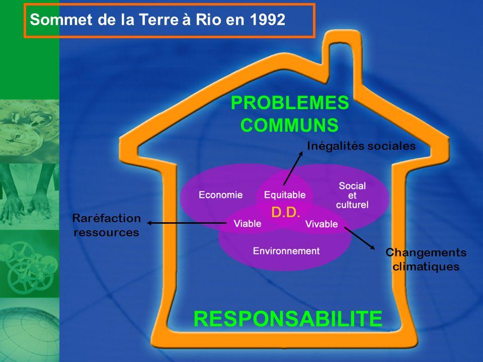 RESPONSABILITE PROBLEMES COMMUNS Sommet de la Terre à Rio en 1992