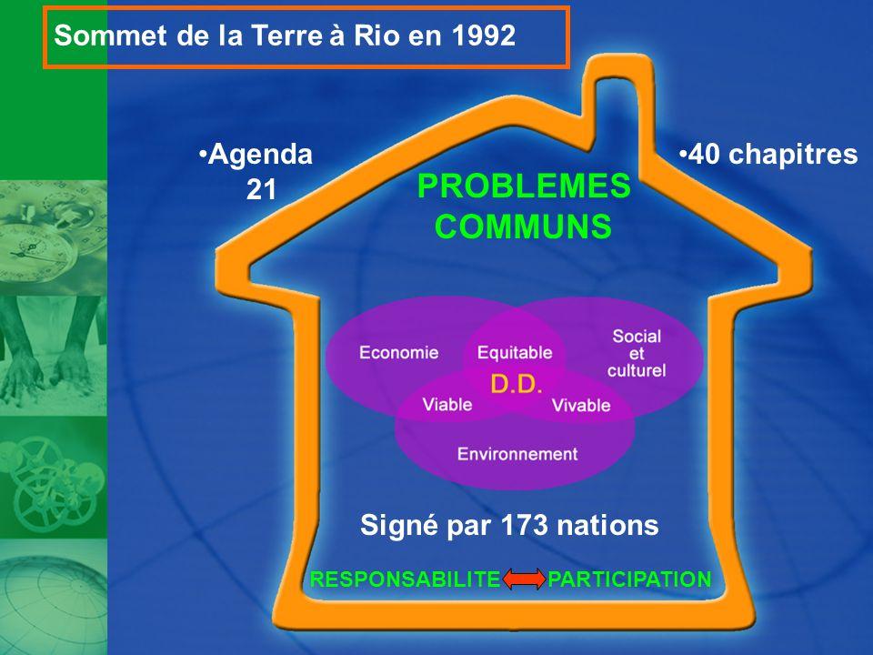 PROBLEMES COMMUNS Sommet de la Terre à Rio en 1992 Agenda 21