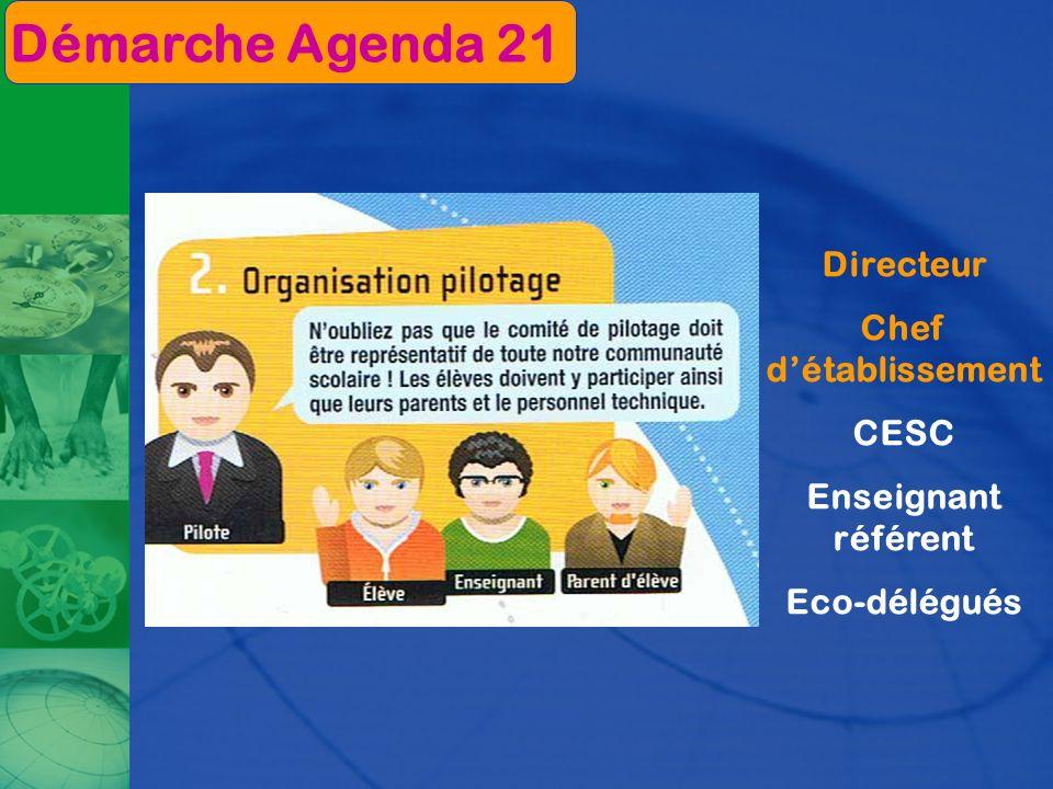 Démarche Agenda 21 Directeur Chef d'établissement CESC