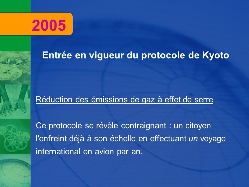 Entrée en vigueur du protocole de Kyoto