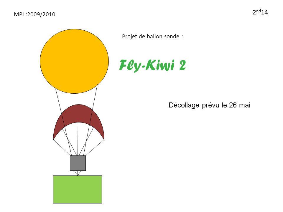 Projet de ballon-sonde :