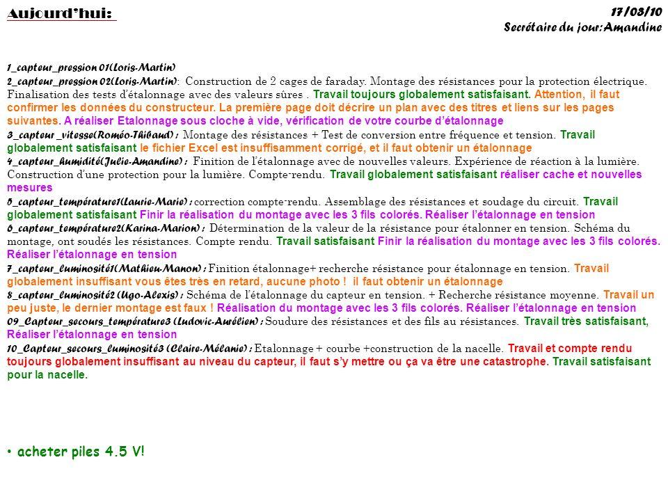 Aujourd'hui: 17/03/10 Secrétaire du jour: Amandine
