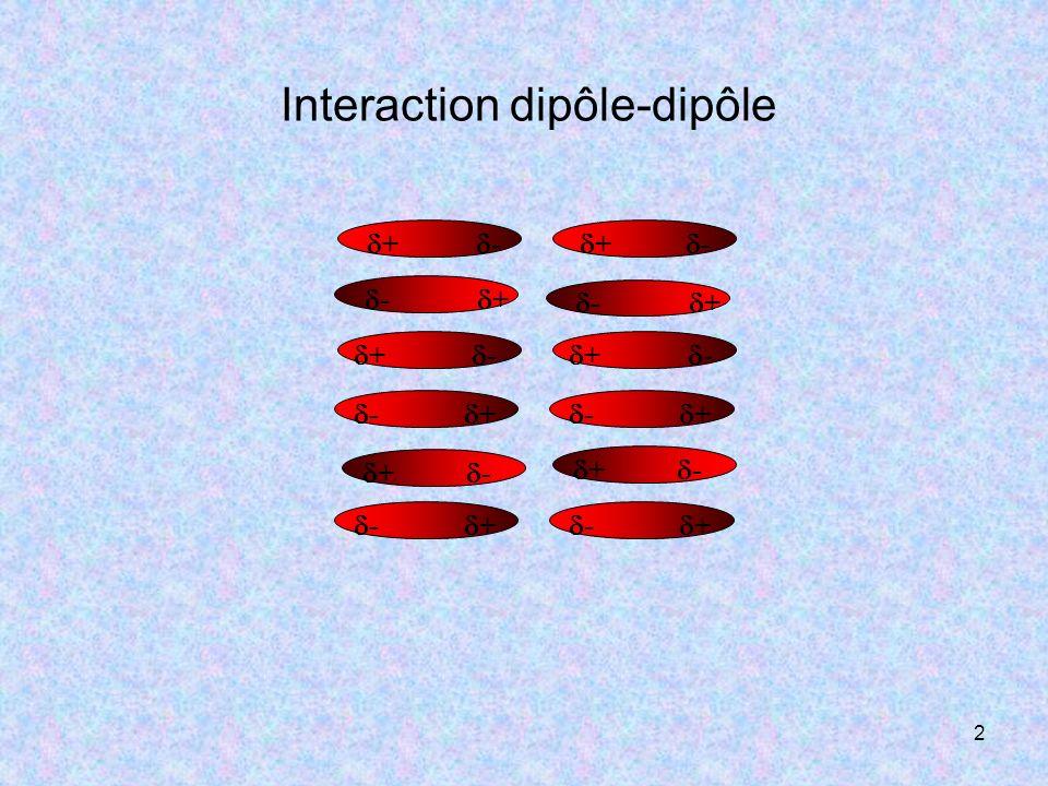 Interaction dipôle-dipôle