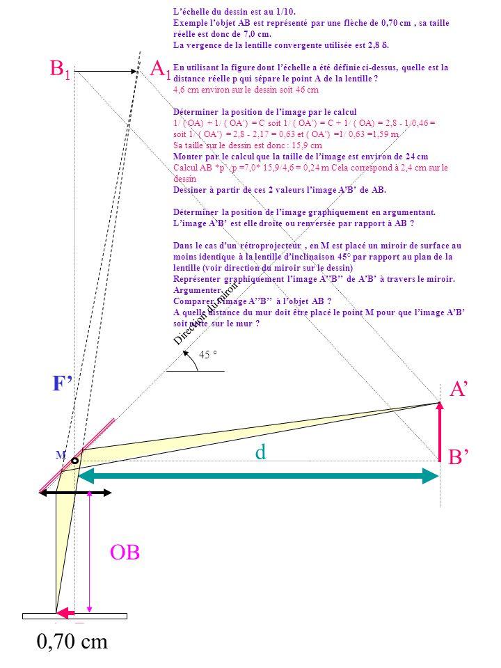 B1 A1 F' A' d B' OB A B 0,70 cm Direction du miroir 45 ° M